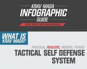 Infographic Krav Maga IKMF