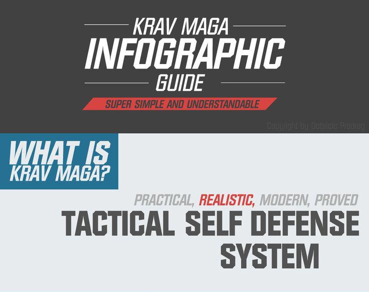 Krav Maga IKMF Infographic